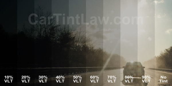 Window tint darkness chart with VLT percentages